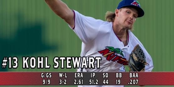 Kohl Stewart Graphic